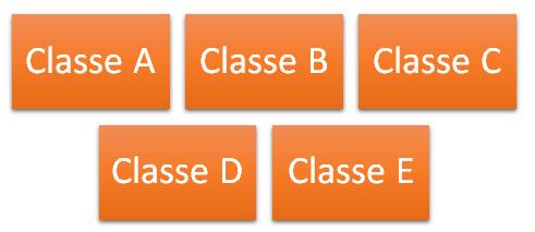 Classes IPv4