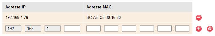 Réservation MAC