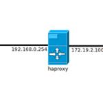 Mise en place d'un serveur Haproxy