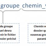 La gestion des groupes sous Linux