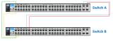 Mise en place du protocole LACP sur HP ProCurve