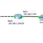 Configuration d'un NAT dynamique sur un routeur Cisco