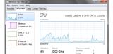 Le gestionnaire des tâches de Windows 8 dans Windows 7