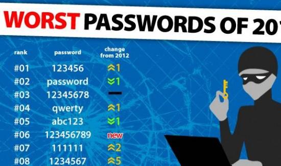 cover-password2