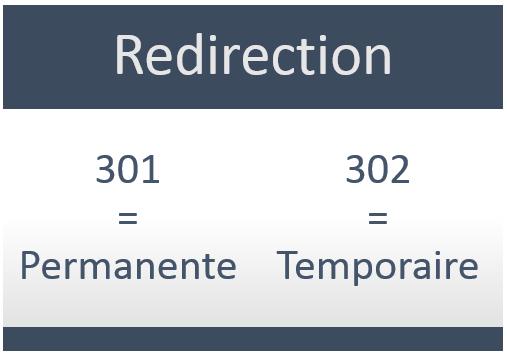 redirectiondomaine