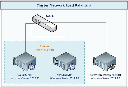 clusterwin0