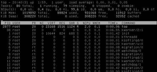 Top Linux tools