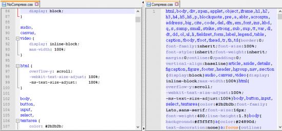 Minification JS ou CSS