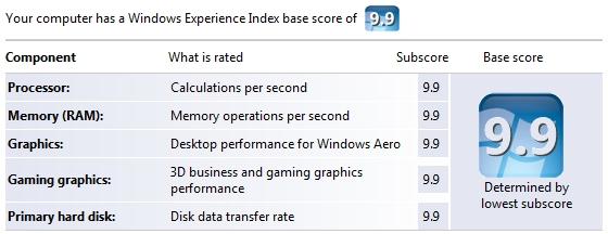 L'indice de performance de windows 10 la boîte à idées le blog.
