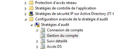 auditgroup2