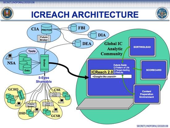 icreach1