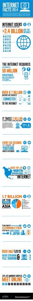 infographie-internet2014