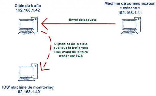 port-mirroring-linux-02