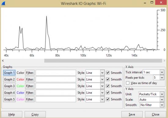 graphique wireshark