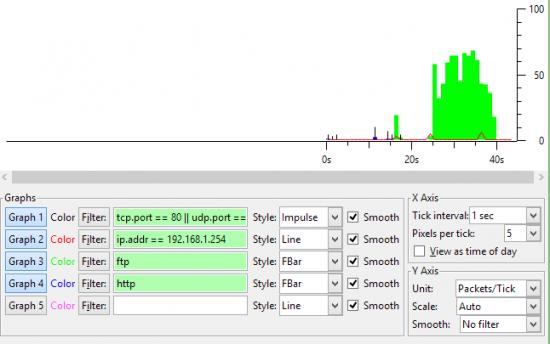 graphique-wireshark-11