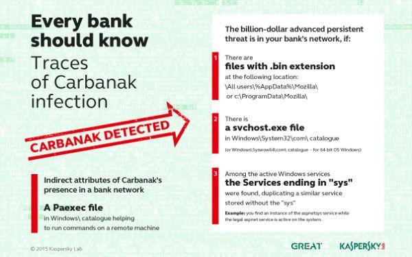carbanak1