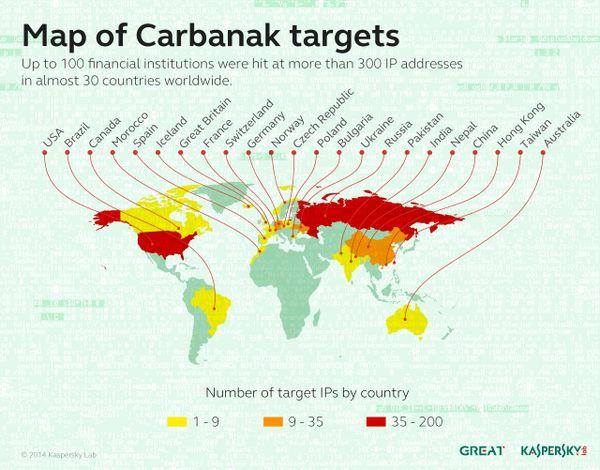 map-carbanak1