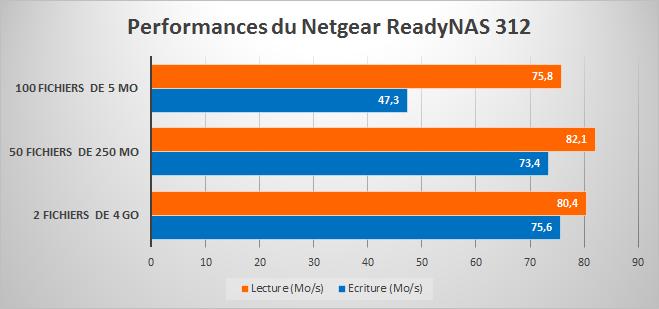 netgear-readynas-312-17