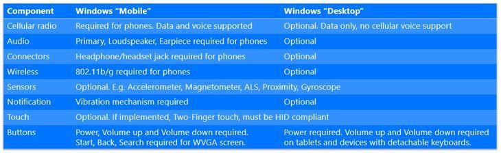 windows10-prerequis-3