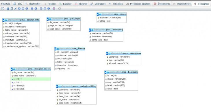 phpmyadmin-mode-concepteur-04