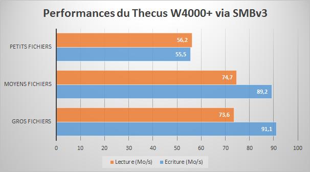 thecus-w4000-1