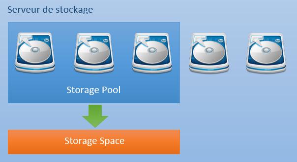 storage-space1