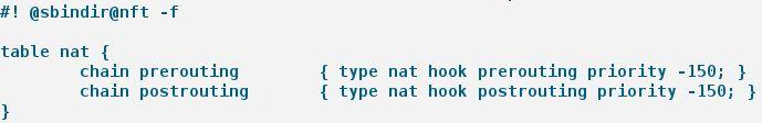 fichier-pre-configure-nftalbes-01