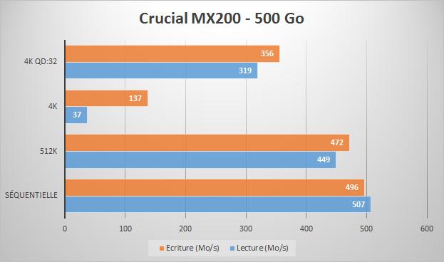 crucial-mx200-3