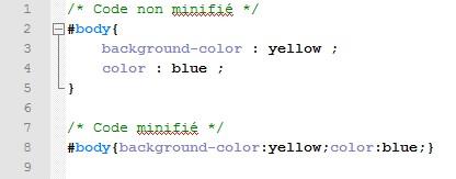 Exemple de code CSS minifié