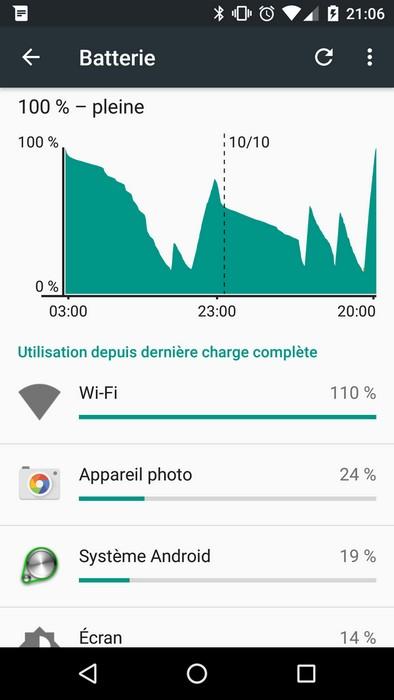 android-6-bug-wifi