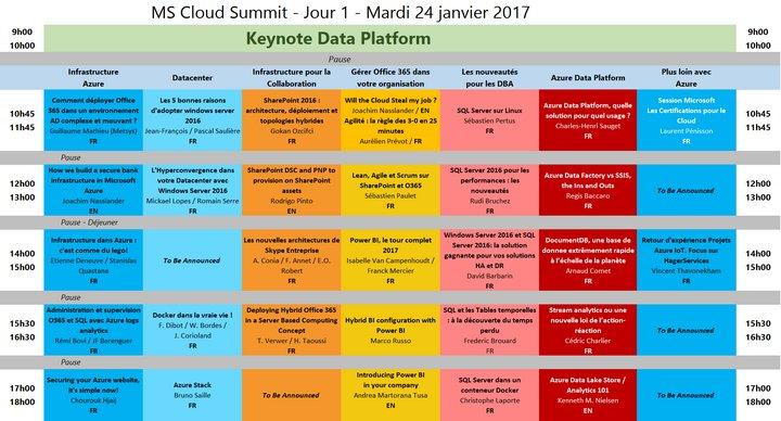 ms-cloud-summit-1