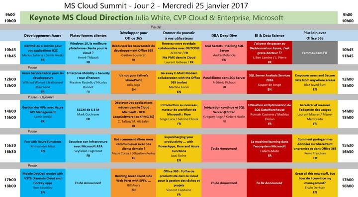 ms-cloud-summit-2