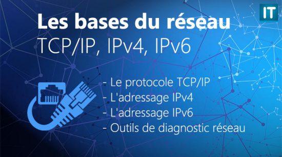 Les Adresses Ip Privees Et Publiques Administration Reseau It