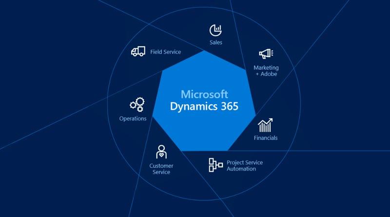 Microsoft Dynamics 365 a désormais son programme bug bounty