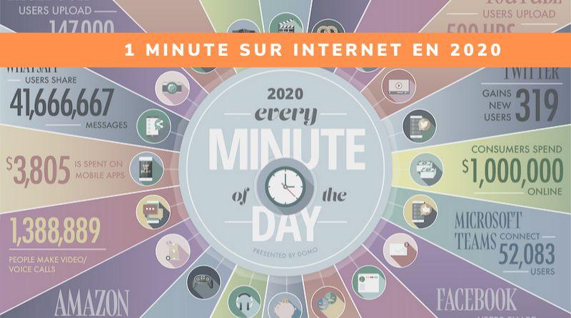 Que se passe-t-il en 1 minute sur Internet en 2020 ? | Web ...