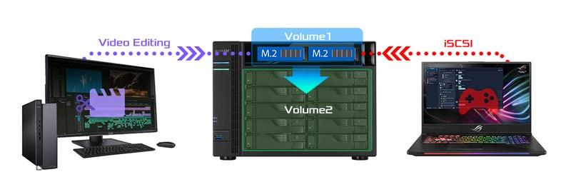 ASUSTOR SSD M.2