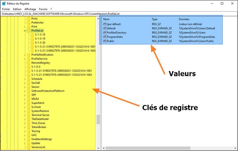 base de registre Windows