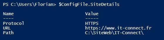 fichier de configuration PSD1